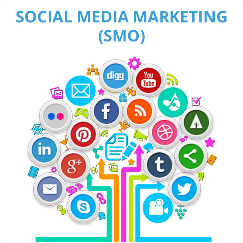 social Medua Marketing Company